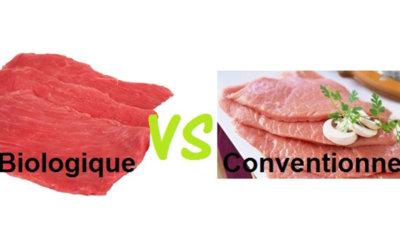 Pourquoi la viande de veau biologique est si rouge?